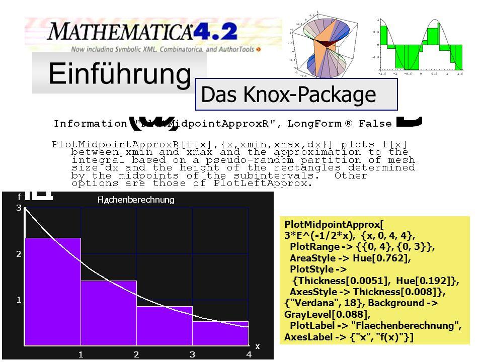 Einführung Das Knox-Package PlotMidpointApprox[